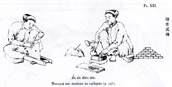 The casting moulds for the cash are made with an imprint of a coin in moist clay. From A. Schroeder-Annam, Études numismatiques, Paris (1905), pl. 21.