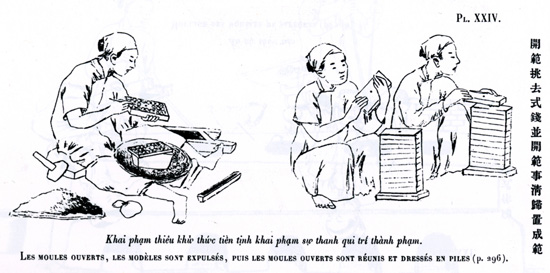 The finished casting moulds are examined and piled. From A. Schroeder-Annam, Études numismatiques, Paris (1905), pl. 24.