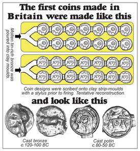 Was the Andover punch used to cast coins in clay moulds, like Britain's first coins? Or to make obverse dies for striking coins? Until coins carrying its exact image are found, we won't know. Source: Chris Rudd.