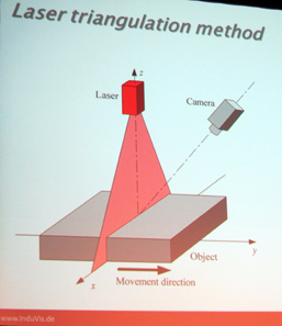 Dreidimensionale Oberflächenkontrolle. Foto: UK.
