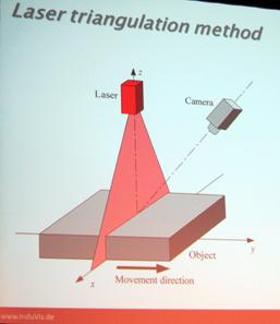 Three-dimensional surface control. Photo: UK.