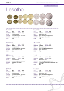 A sample page covering the coins from Lesotho.