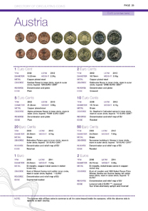 A sample page with coins from Austria.