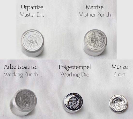 Die Werkzeuge: Urpatrize, Matrize, Arbeitspatrize, Prägestempel. Und das Ergebnis: die Münze.