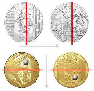 Medal striking: usual custom (above) vs. coin striking: special custom (below).