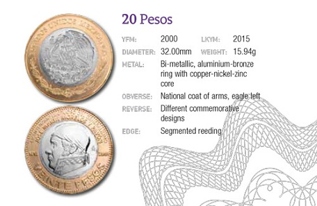 Full details are provided for every denomination of each country's coins.