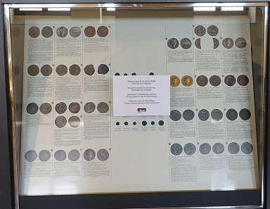 A coin exhibition without coins. That's one way to go. Photo: KW.