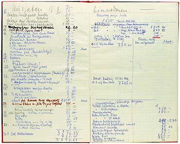 Haushaltsbuch von Inge Meysel, 1975/76. © Stiftung Haus der Geschichte der Bundesrepublik Deutschland, Bonn.