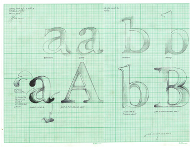 Erasmus' original typeface. Source: South Africa Mint.