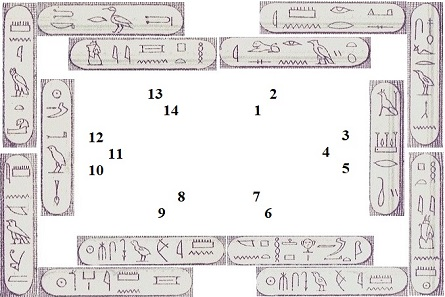 Société Belge-Egyptiènne de l'Ezbékieh, layout of the fourteen hieroglyphic inscriptions.