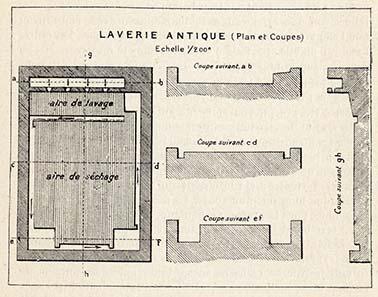 Schematische Darstellung einer Aufbereitungsanlage. Aus E. Ardaillon, Les mines du Laurion dans l'Antiquité. Paris 1897.